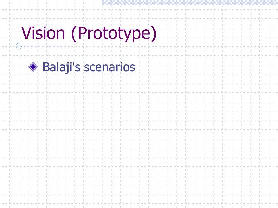 Vision (Prototype) Balaji's scenarios