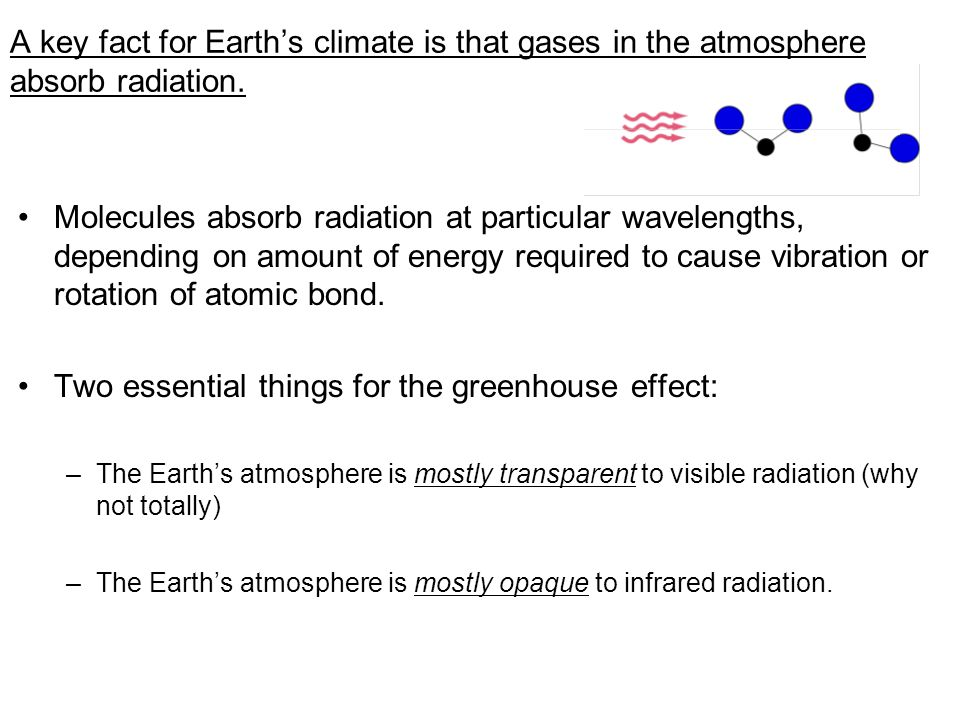 A key fact for Earth's climate is that gases in the atmosphere absorb radiation.