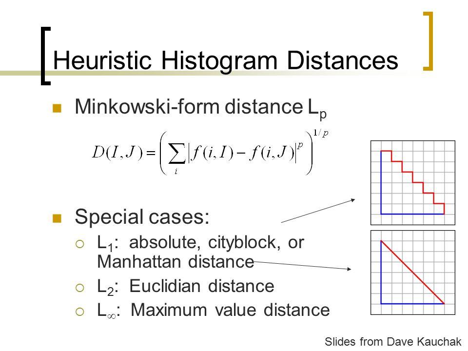 Heuristic Histogram Distances Minkowski-form distance L p Special cases:  L 1 : absolute, cityblock, or Manhattan distance  L 2 : Euclidian distance