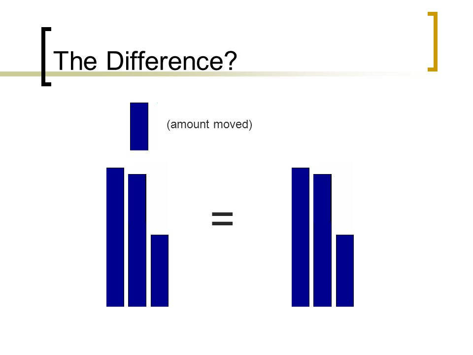 The Difference? = (amount moved)