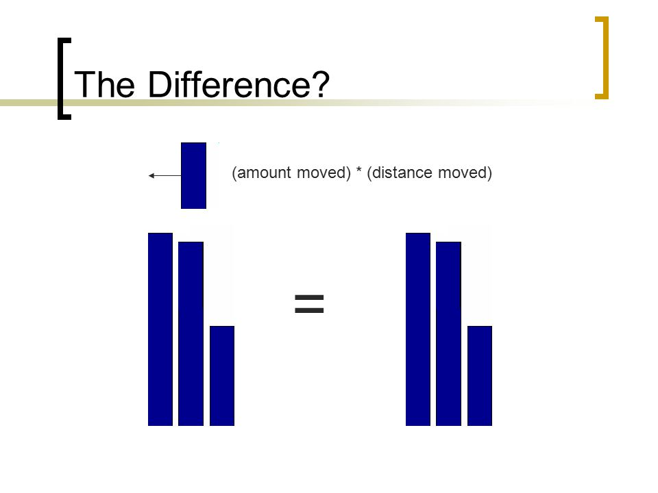 The Difference? = (amount moved) * (distance moved)