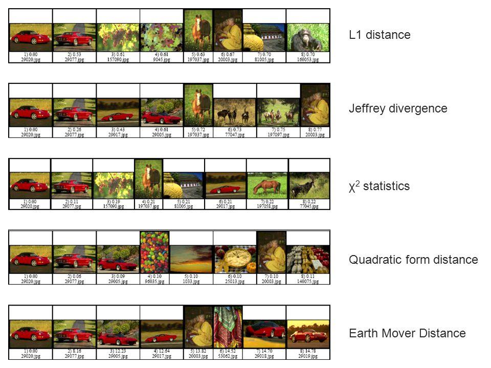 L1 distance Jeffrey divergence χ 2 statistics Quadratic form distance Earth Mover Distance