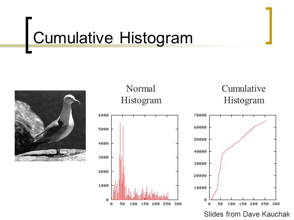 Cumulative Histogram Normal Histogram Cumulative Histogram Slides from Dave Kauchak