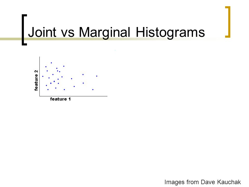 Joint vs Marginal Histograms Images from Dave Kauchak