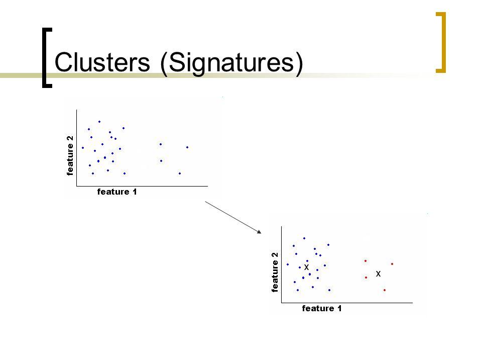 Clusters (Signatures)