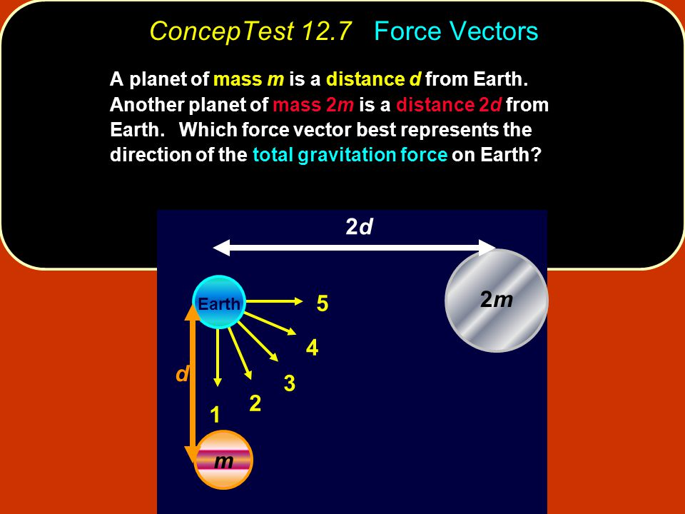 1 2 3 4 5 2d2d d 2m2m m mgreater 2m The force of gravity on the Earth due to m is greater than the force due to 2m, which means that the force component pointing down in the figure is greater than the component pointing to the right.