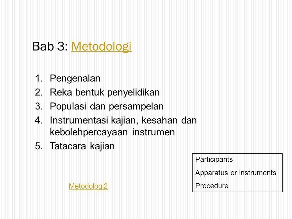 Bab 3: MetodologiMetodologi 1.Pengenalan 2.Reka bentuk penyelidikan 3.Populasi dan persampelan 4.Instrumentasi kajian, kesahan dan kebolehpercayaan instrumen 5.Tatacara kajian Participants Apparatus or instruments Procedure Metodologi2