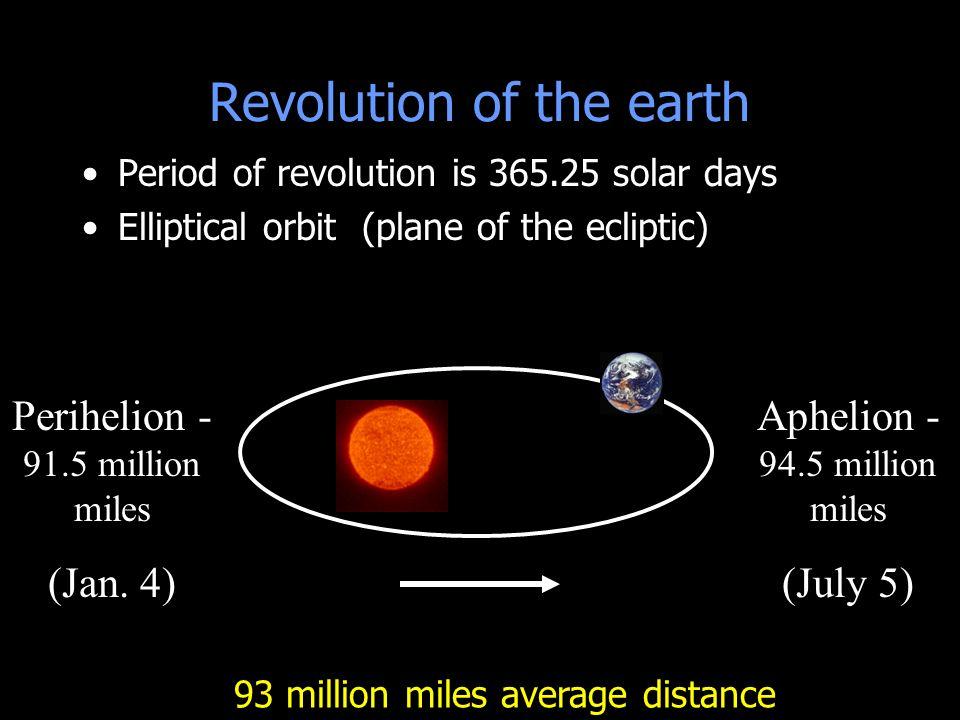 Revolution of the earth Period of revolution is 365.25 solar days Elliptical orbit (plane of the ecliptic) Perihelion - 91.5 million miles (Jan. 4) Ap