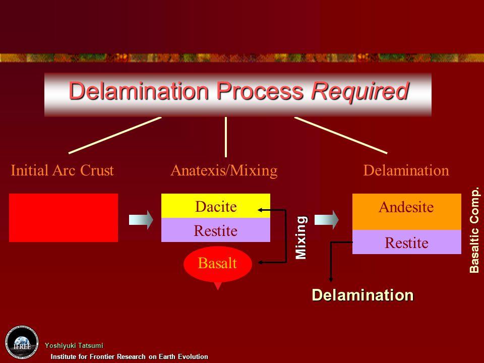 Institute for Frontier Research on Earth Evolution Yoshiyuki Tatsumi Delamination Andesite Restite Basaltic Comp. Delamination Initial Arc Crust Dacit