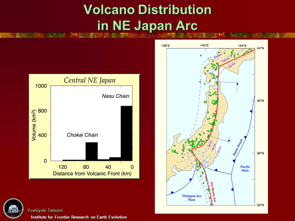Institute for Frontier Research on Earth Evolution Yoshiyuki Tatsumi Distance from Volcanic Front vs.