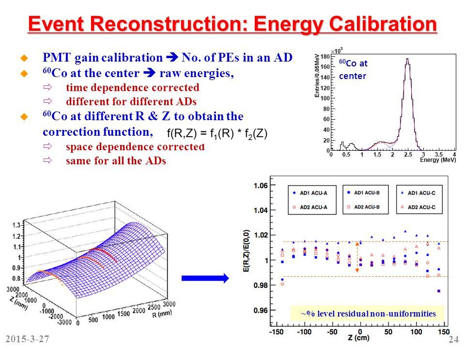 Event Reconstruction: Energy Calibration  PMT gain calibration  No.