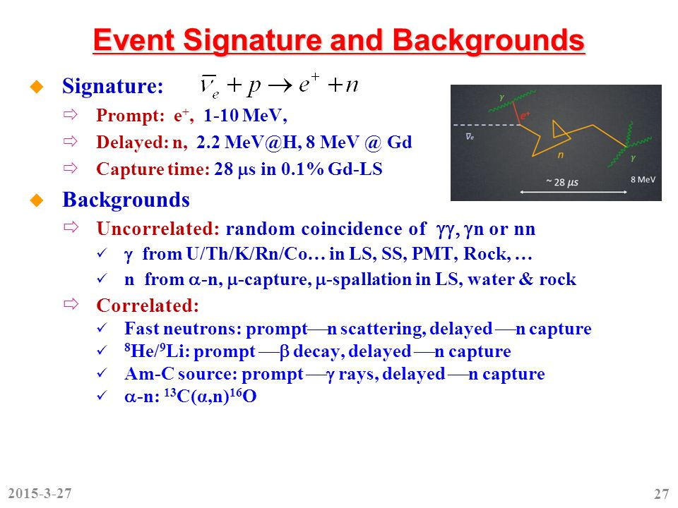 Event Signature and Backgrounds  Signature:  Prompt: e +, 1-10 MeV,  Delayed: n, 2.2 MeV@H, 8 MeV @ Gd  Capture time: 28  s in 0.1% Gd-LS  Backgrounds  Uncorrelated: random coincidence of  n or nn  from U/Th/K/Rn/Co… in LS, SS, PMT, Rock, … n from  -n,  -capture,  -spallation in LS, water & rock  Correlated: Fast neutrons: prompt  n scattering, delayed  n capture 8 He/ 9 Li: prompt  decay, delayed  n capture Am-C source: prompt  rays, delayed  n capture  -n: 13 C(α,n) 16 O 2015-3-27 27