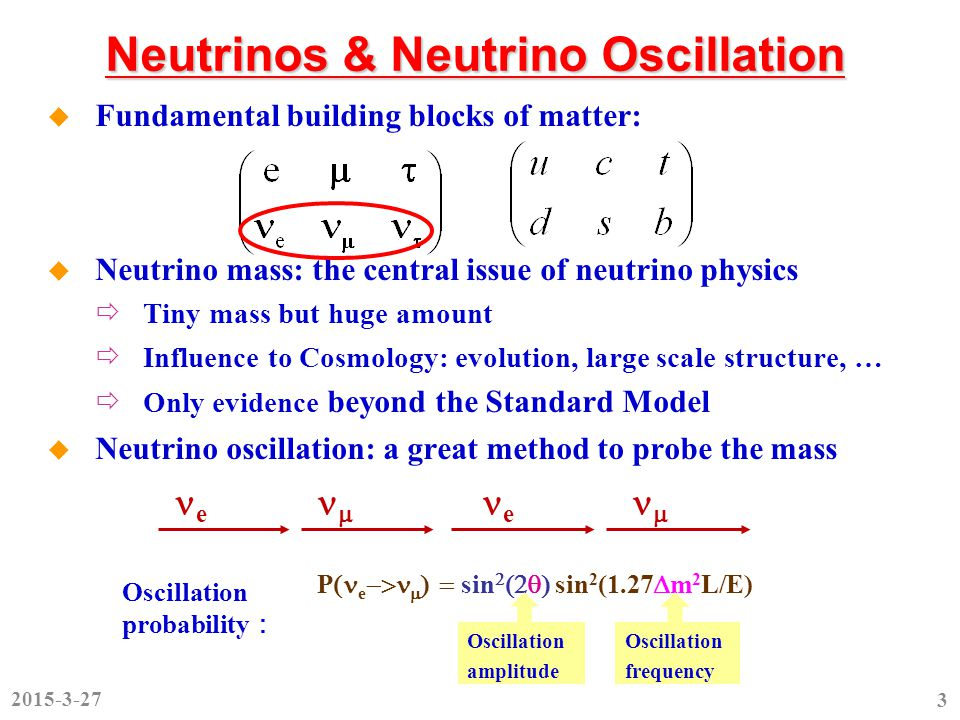 Electron Anti-neutrino Disappearence Using near to predict far: 54 Determination of α, β: 1) Set R=1 if no oscillation 2) Minimize the residual reactor uncertainty Observed : 9901 neutrinos at far site, Prediction : 10530 neutrinos if no oscillation R = 0.940 ±0.011 (stat) ±0.004 (syst) Spectral distortion Consistent with oscillation 2015-3-27