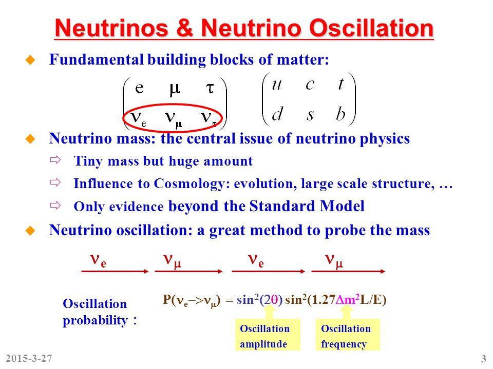 Neutrinos & Neutrino Oscillation  Fundamental building blocks of matter:  Neutrino mass: the central issue of neutrino physics  Tiny mass but huge amount  Influence to Cosmology: evolution, large scale structure, …  Only evidence beyond the Standard Model  Neutrino oscillation: a great method to probe the mass e e   Oscillation probability : P  e    sin   sin 2 (1.27  m 2 L/E) Oscillation amplitude Oscillation frequency 2015-3-27 3