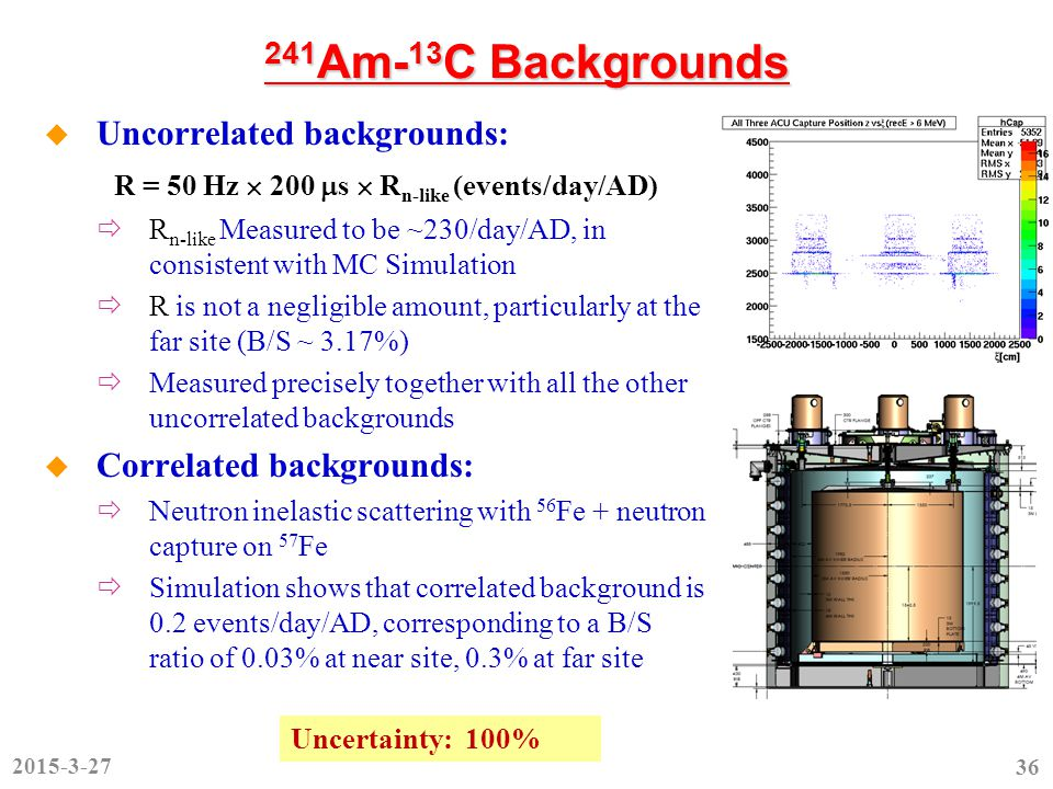 241 Am- 13 C Backgrounds  Uncorrelated backgrounds: R = 50 Hz  200  s  R n-like (events/day/AD)  R n-like Measured to be ~230/day/AD, in consistent with MC Simulation  R is not a negligible amount, particularly at the far site (B/S ~ 3.17%)  Measured precisely together with all the other uncorrelated backgrounds  Correlated backgrounds:  Neutron inelastic scattering with 56 Fe + neutron capture on 57 Fe  Simulation shows that correlated background is 0.2 events/day/AD, corresponding to a B/S ratio of 0.03% at near site, 0.3% at far site Uncertainty: 100% 2015-3-27 36