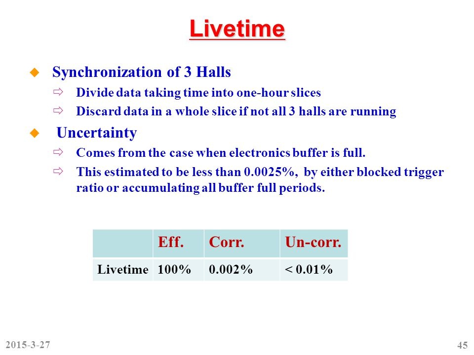 Livetime  Synchronization of 3 Halls  Divide data taking time into one-hour slices  Discard data in a whole slice if not all 3 halls are running  Uncertainty  Comes from the case when electronics buffer is full.