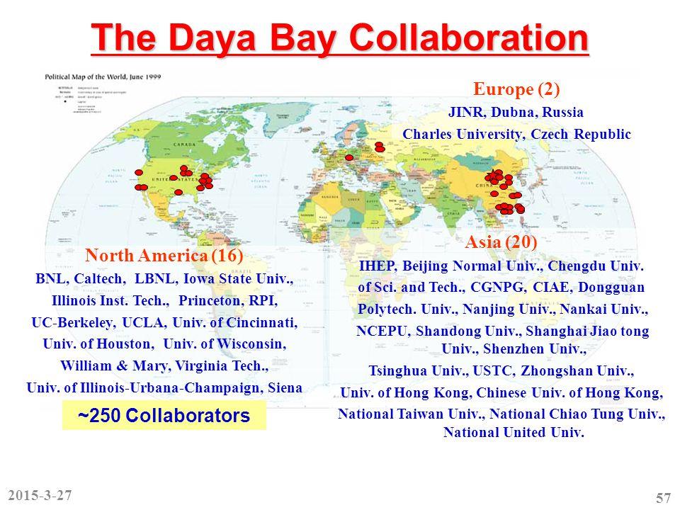 The Daya Bay Collaboration Europe (2) JINR, Dubna, Russia Charles University, Czech Republic North America (16) BNL, Caltech, LBNL, Iowa State Univ., Illinois Inst.