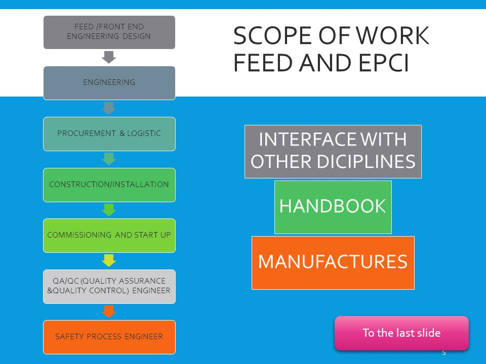 SCOPE OF WORK FEED AND EPCI FEED /FRONT END ENGINEERING DESIGN ENGINEERINGPROCUREMENT & LOGISTICCONSTRUCTION/INSTALLATIONCOMMISSIONING AND START UP QA/QC (QUALITY ASSURANCE &QUALITY CONTROL) ENGINEER SAFETY PROCESS ENGINEER INTERFACE WITH OTHER DICIPLINES HANDBOOK MANUFACTURES 5 To the last slide