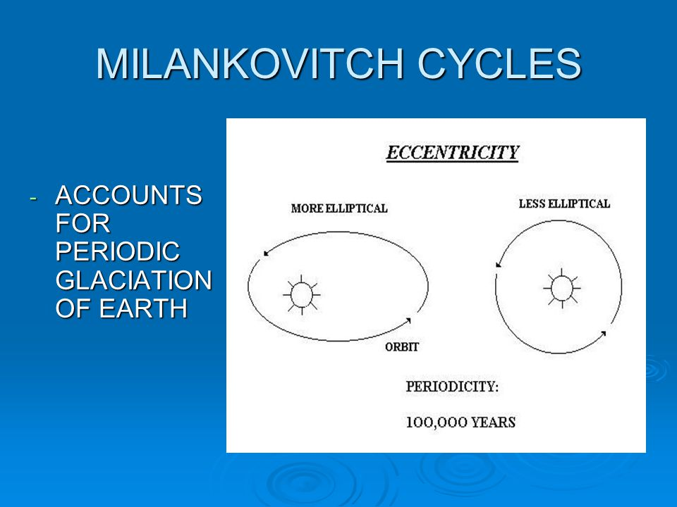 MILANKOVITCH CYCLES - ACCOUNTS FOR PERIODIC GLACIATION OF EARTH