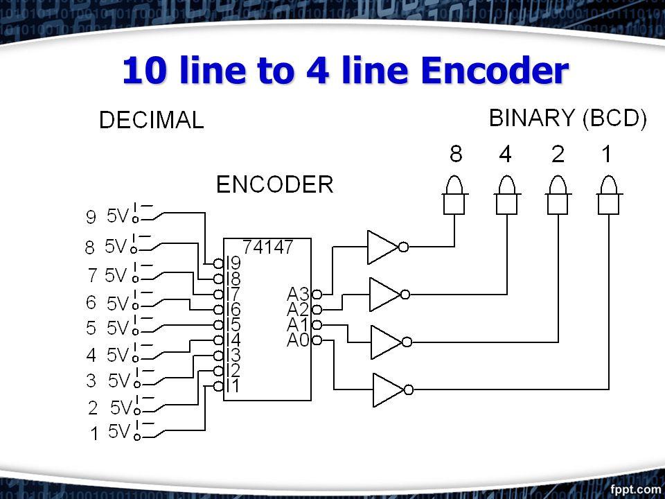 10 line to 4 line Encoder