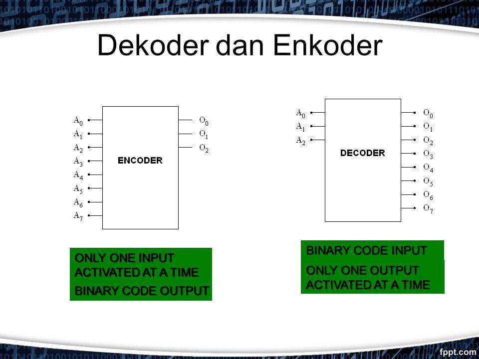 Elektronika dan Instrumentasi: Elektronika Digital 3 – Enkoder, Dekoder, 7 segment Dari Dimas Firmanda Al Riza