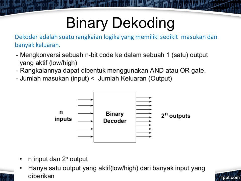 Dekoder dan Enkoder ONLY ONE INPUT ACTIVATED AT A TIME BINARY CODE OUTPUT BINARY CODE INPUT ONLY ONE OUTPUT ACTIVATED AT A TIME