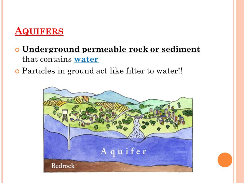 A QUIFERS Underground permeable rock or sediment that contains water Particles in ground act like filter to water!!