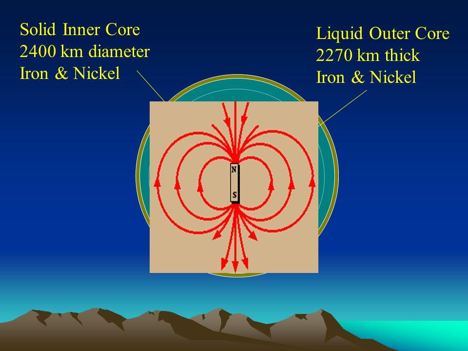 Solid Inner Core 2400 km diameter Iron & Nickel Liquid Outer Core 2270 km thick Iron & Nickel