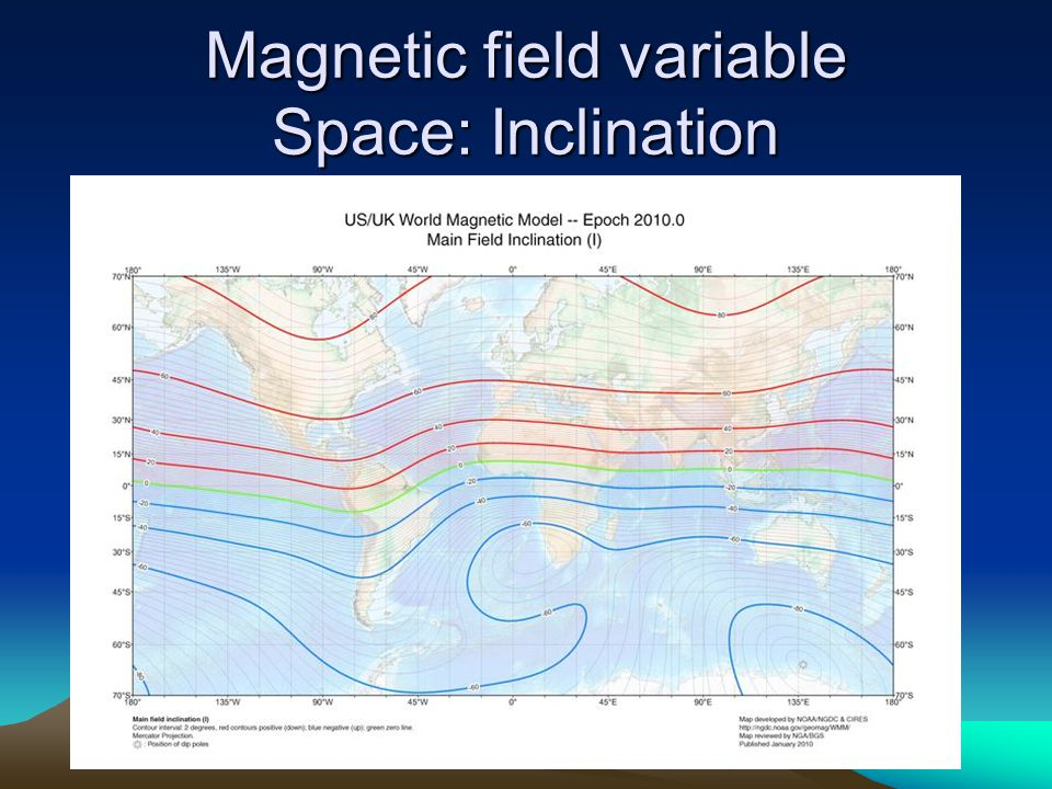 Magnetic field variable Space: Inclination