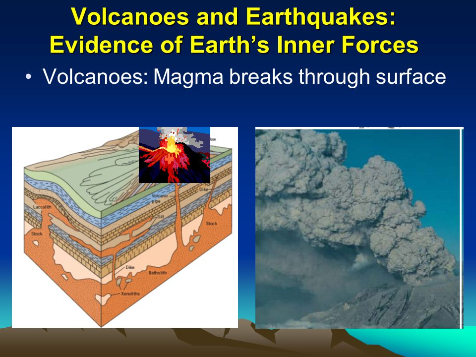 Volcanoes and Earthquakes: Evidence of Earth's Inner Forces Volcanoes: Magma breaks through surface