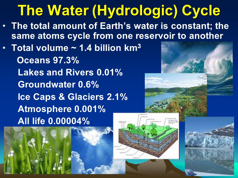 The Water (Hydrologic) Cycle The total amount of Earth's water is constant; the same atoms cycle from one reservoir to another Total volume ~ 1.4 billion km 3 Oceans 97.3% Lakes and Rivers 0.01% Groundwater 0.6% Ice Caps & Glaciers 2.1% Atmosphere 0.001% All life %