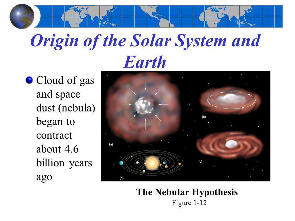 Origin of the Solar System and Earth Cloud of gas and space dust (nebula) began to contract about 4.6 billion years ago The Nebular Hypothesis Figure
