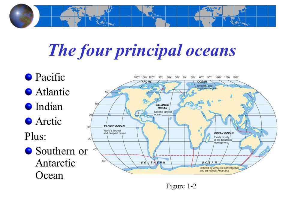 The four principal oceans Pacific Atlantic Indian Arctic Plus: Southern or Antarctic Ocean Figure 1-2