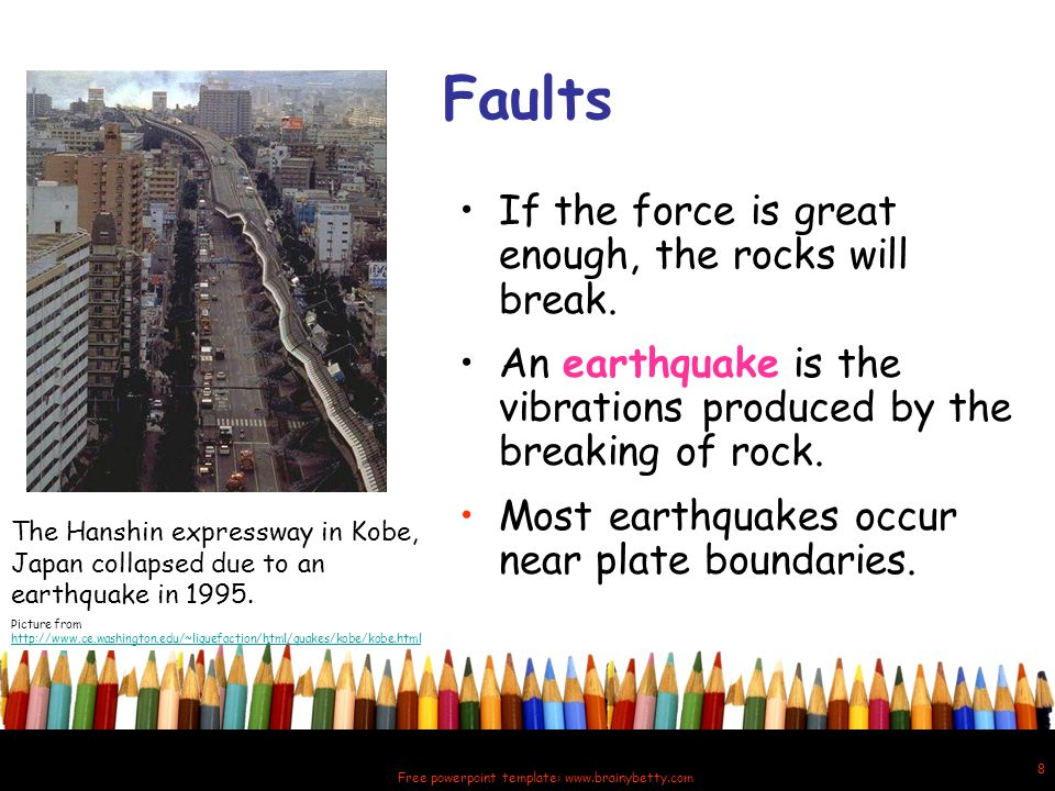 Free powerpoint template: www.brainybetty.com 9 Normal Fault Rock above the fault surface moves downward in relation to rock below the fault surface.