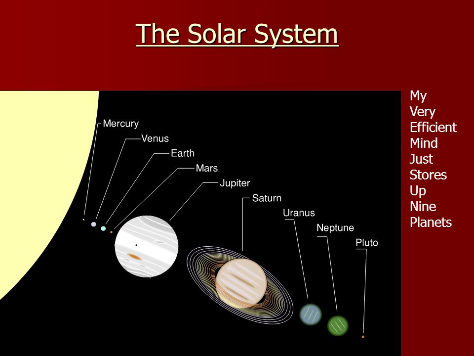 The Solar System My Very Efficient Mind Just Stores Up Nine Planets