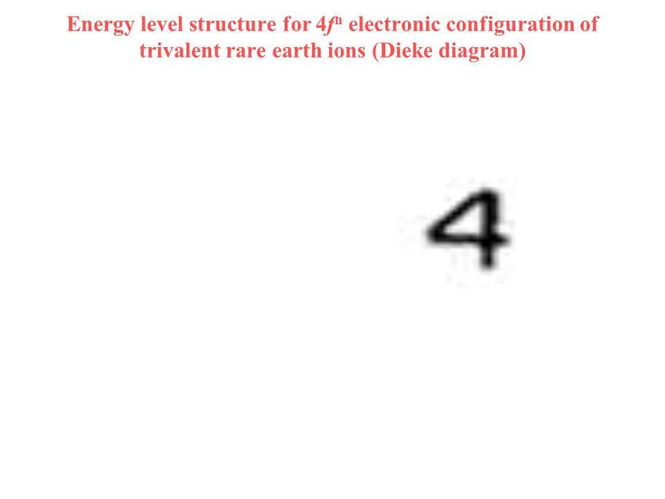 Energy level structure for 4f n electronic configuration of trivalent rare earth ions (Dieke diagram)