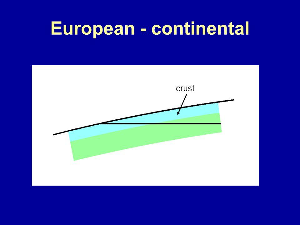 European - continental crust