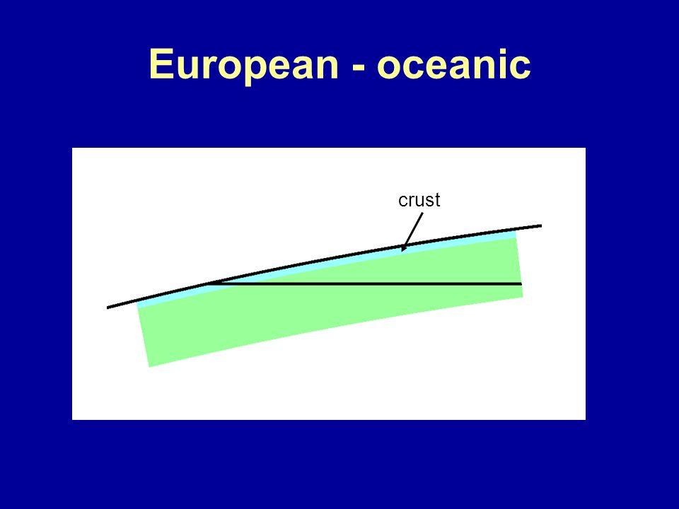 European - oceanic crust