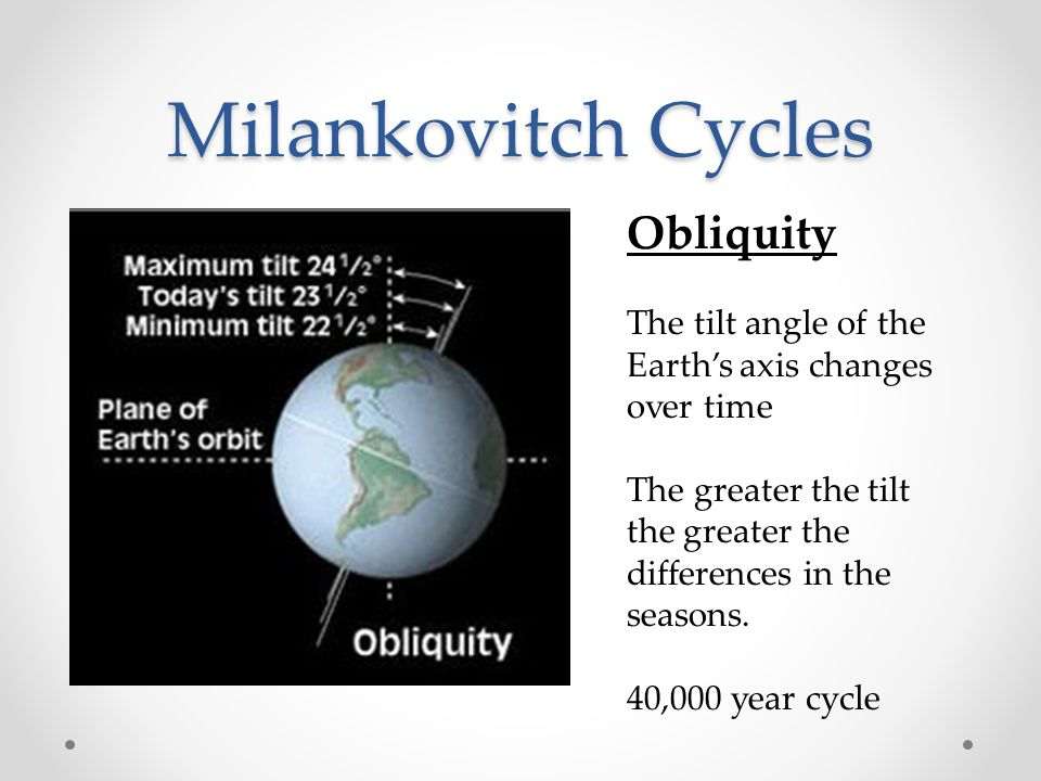 Milankovitch Cycles Obliquity The tilt angle of the Earth's axis changes over time The greater the tilt the greater the differences in the seasons. 40