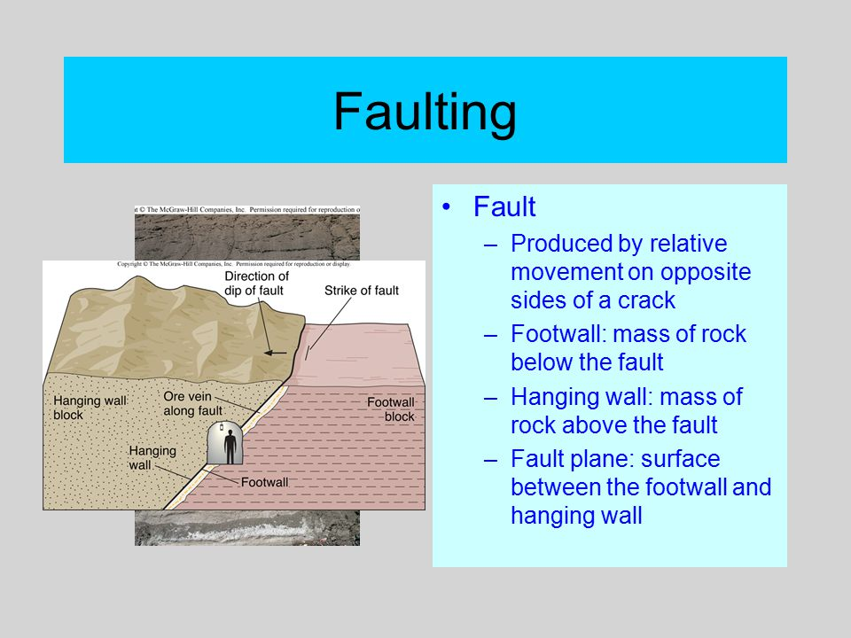 Classes of faults Normal fault –Hanging wall has moved down relative to the footwall –Related features Graben –Block surrounded by normal faults drops down Horst –Block surrounded by normal faults is uplifted