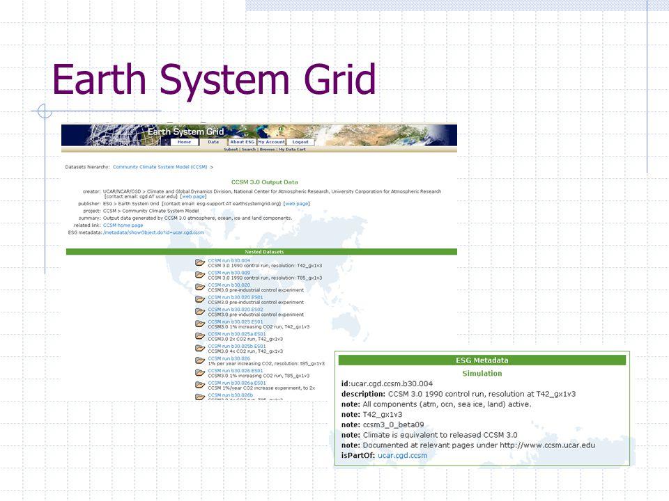 Earth System Grid