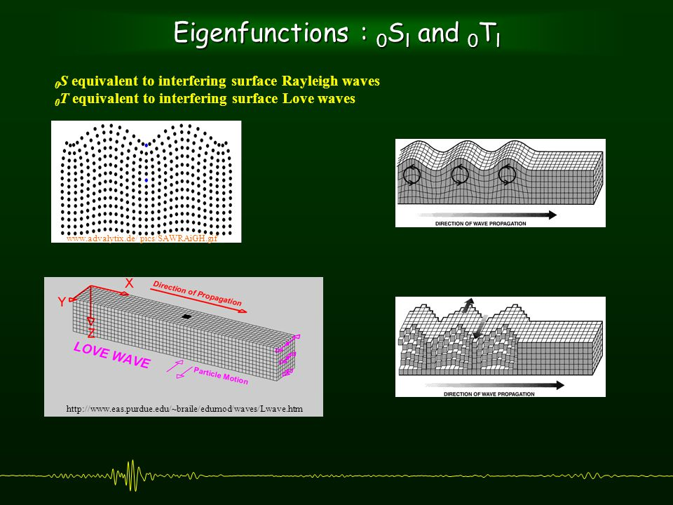 Eigenfunctions : 0 S l and 0 T l 0 S equivalent to interfering surface Rayleigh waves 0 T equivalent to interfering surface Love waves http://www.eas.purdue.edu/~braile/edumod/waves/Lwave.htm www.advalytix.de/ pics/SAWRAiGH.gif