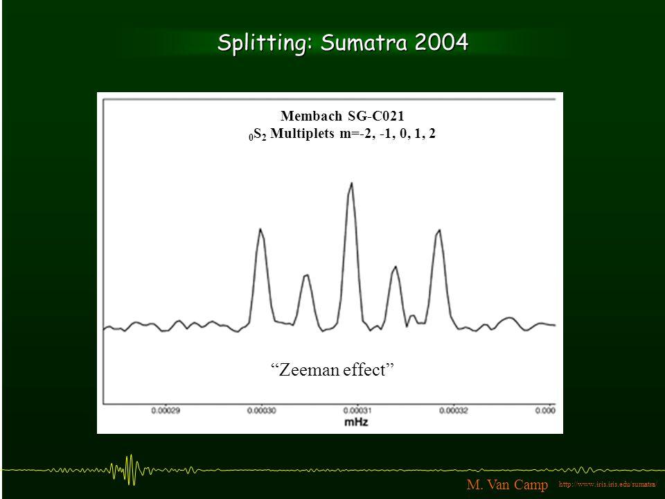 Splitting: Sumatra 2004 http://www.iris.iris.edu/sumatra/ M.