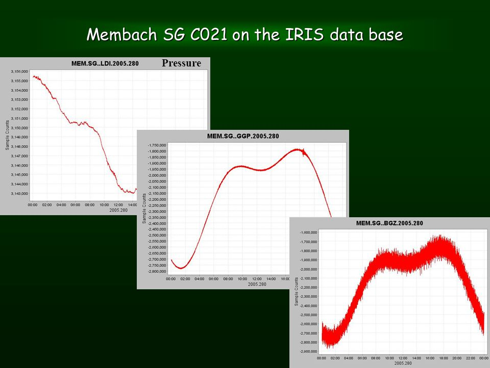 Membach SG C021 on the IRIS data base Pressure