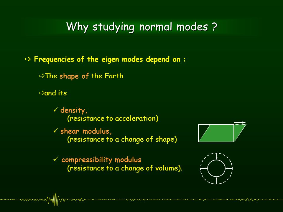 Why studying normal modes .