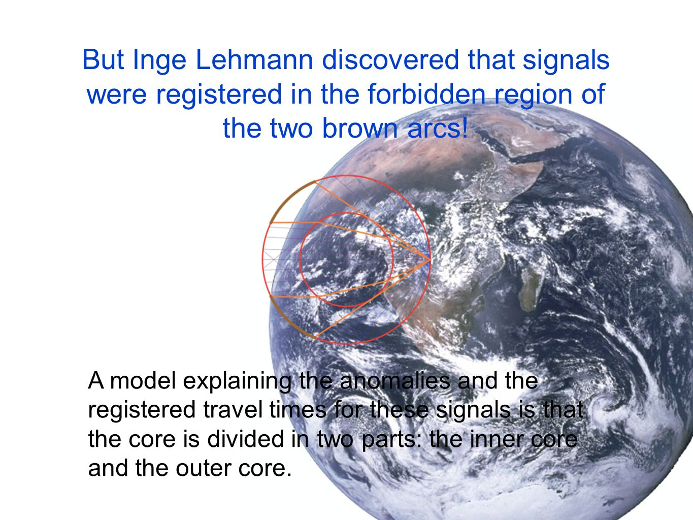 But Inge Lehmann discovered that signals were registered in the forbidden region of the two brown arcs.