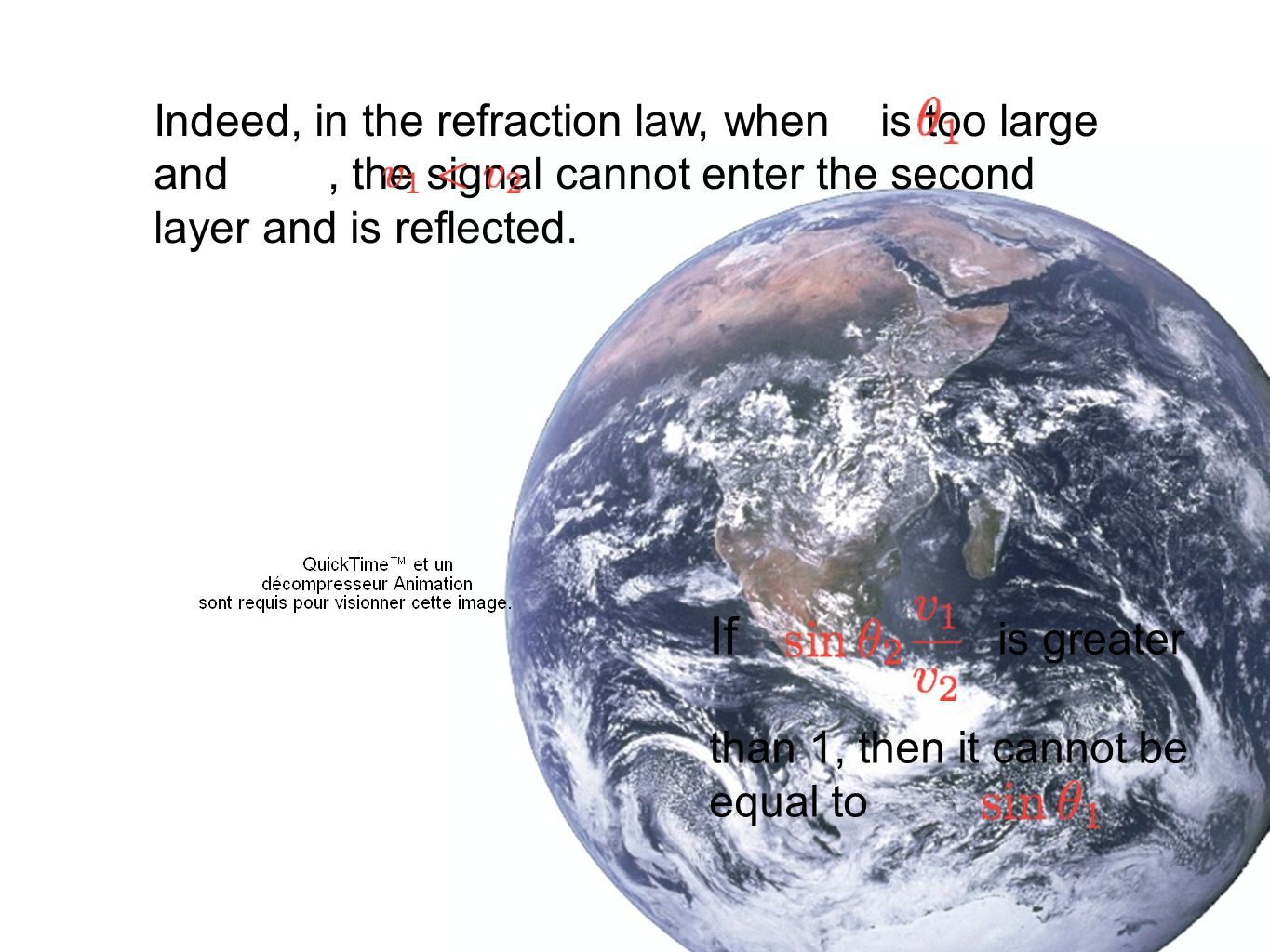 Indeed, in the refraction law, when is too large and, the signal cannot enter the second layer and is reflected.