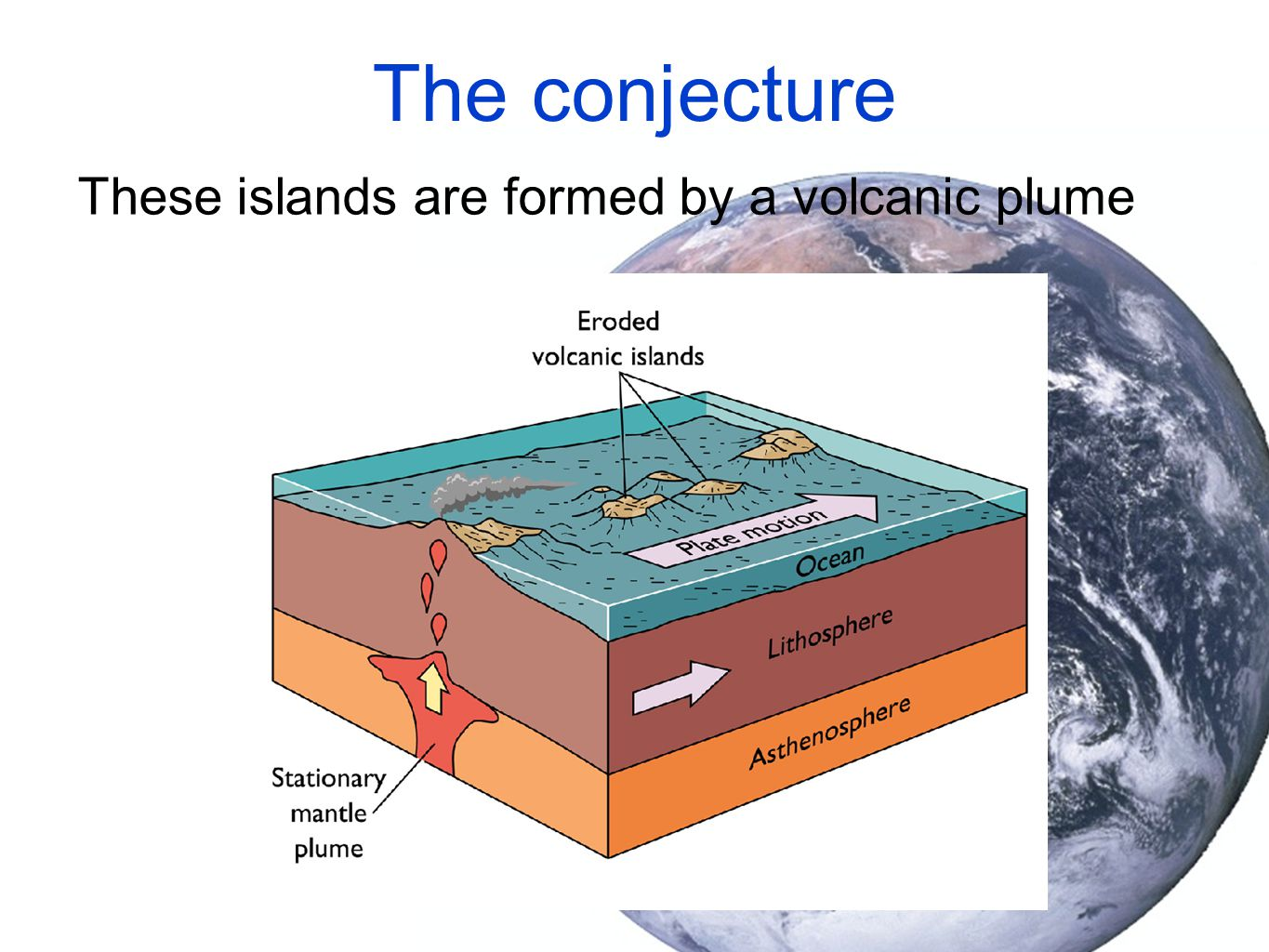 The conjecture These islands are formed by a volcanic plume