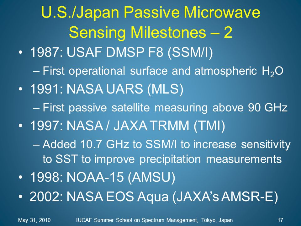 1987: USAF DMSP F8 (SSM/I) –First operational surface and atmospheric H 2 O 1991: NASA UARS (MLS) –First passive satellite measuring above 90 GHz 1997