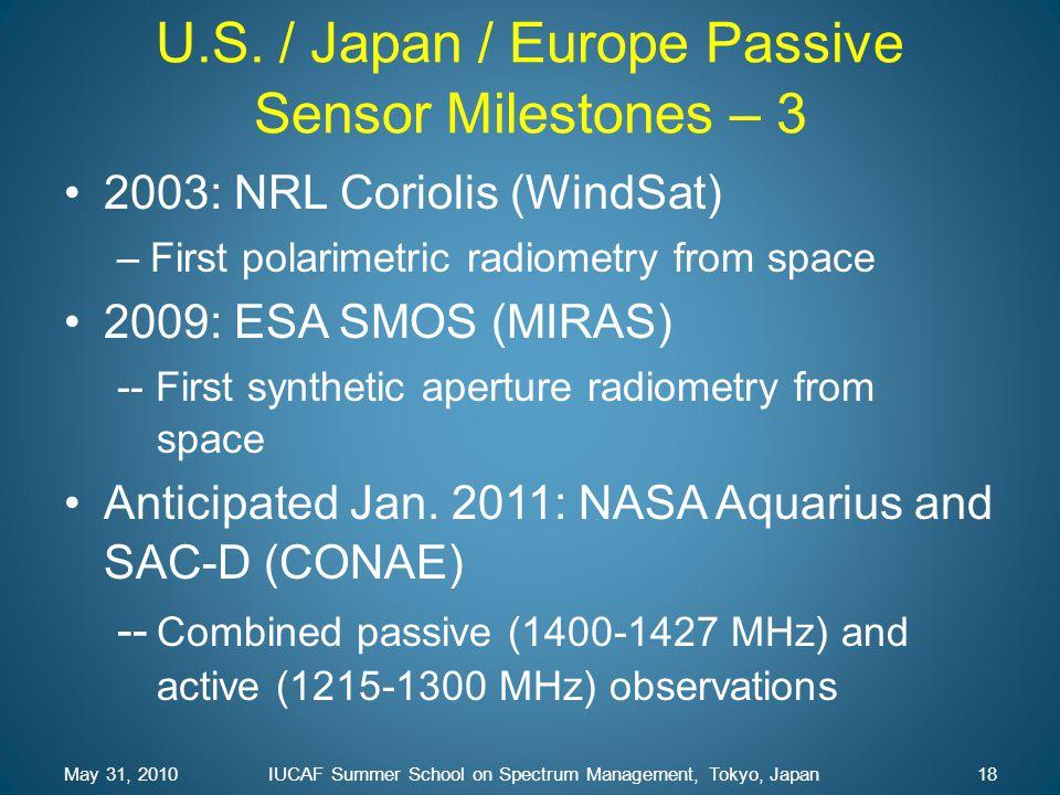May 31, 2010IUCAF Summer School on Spectrum Management, Tokyo, Japan18 2003: NRL Coriolis (WindSat) –First polarimetric radiometry from space 2009: ES
